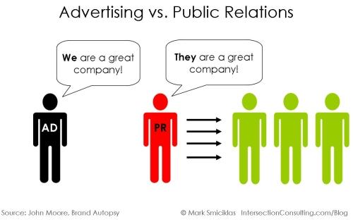 A PR cikkek és a hirdetések
