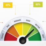 Érkezik a Google Speed Update algoritmus