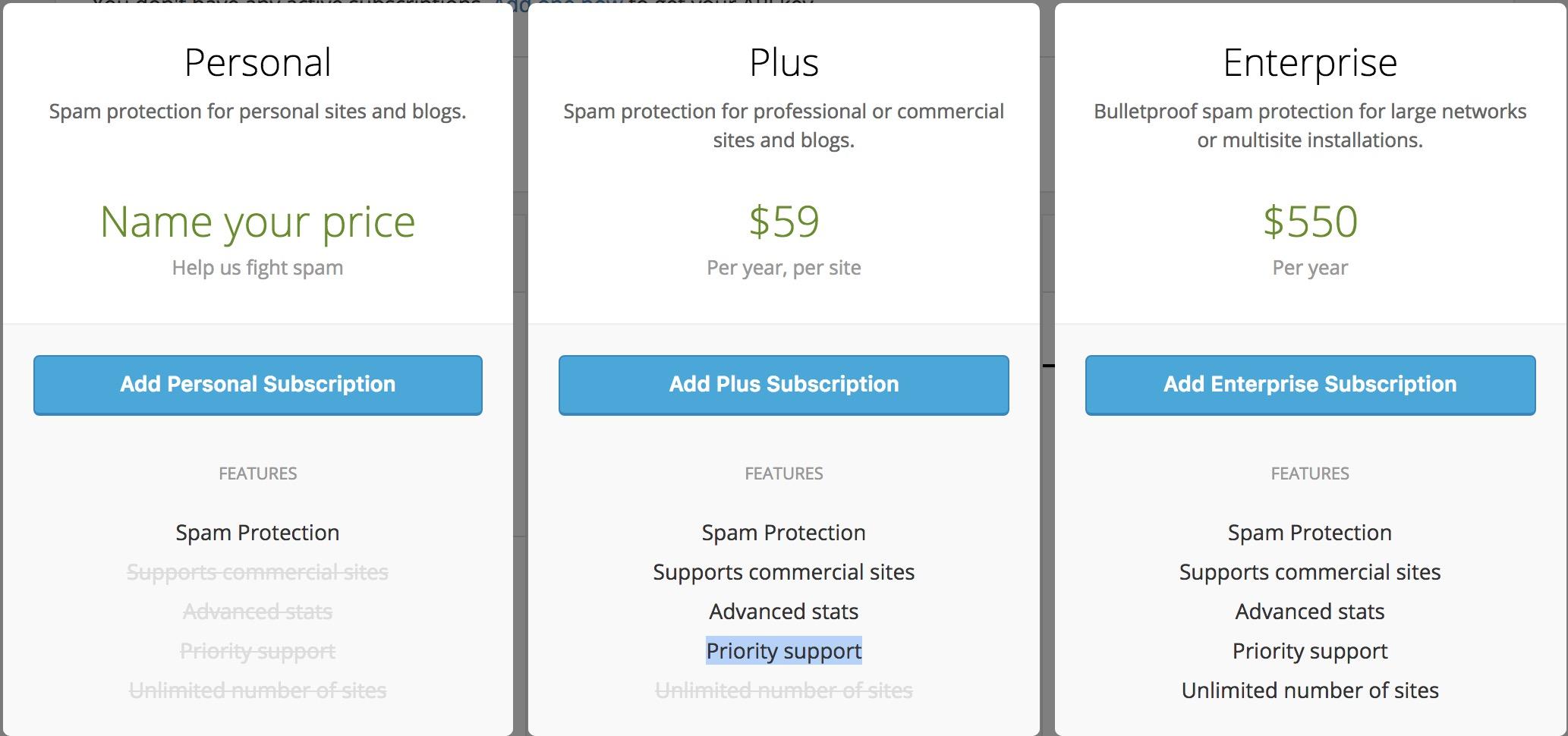 Akismet Anti-spam csomagok